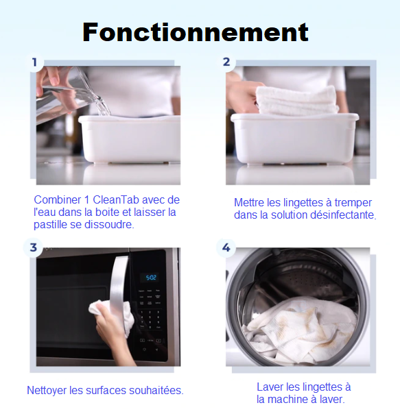 Steps for using FinalWipe. 1- Combine 1 CleanTab with water in the box and allow the tablet to dissolve. 2- Put the wipes to soak in the disinfectant solution. 3- Clean the desired surfaces. 4- Wash the wipes in the washing machine.